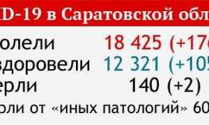 Факты из биографии натальи шароновой